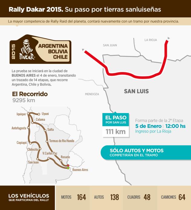 dakar15-recorrido-infografia-v6-630x691